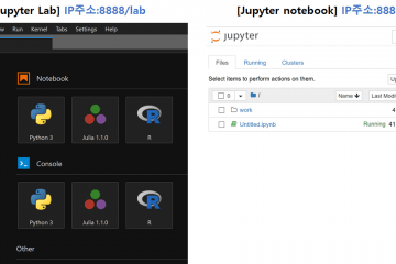 Jupyter Lab versus tree