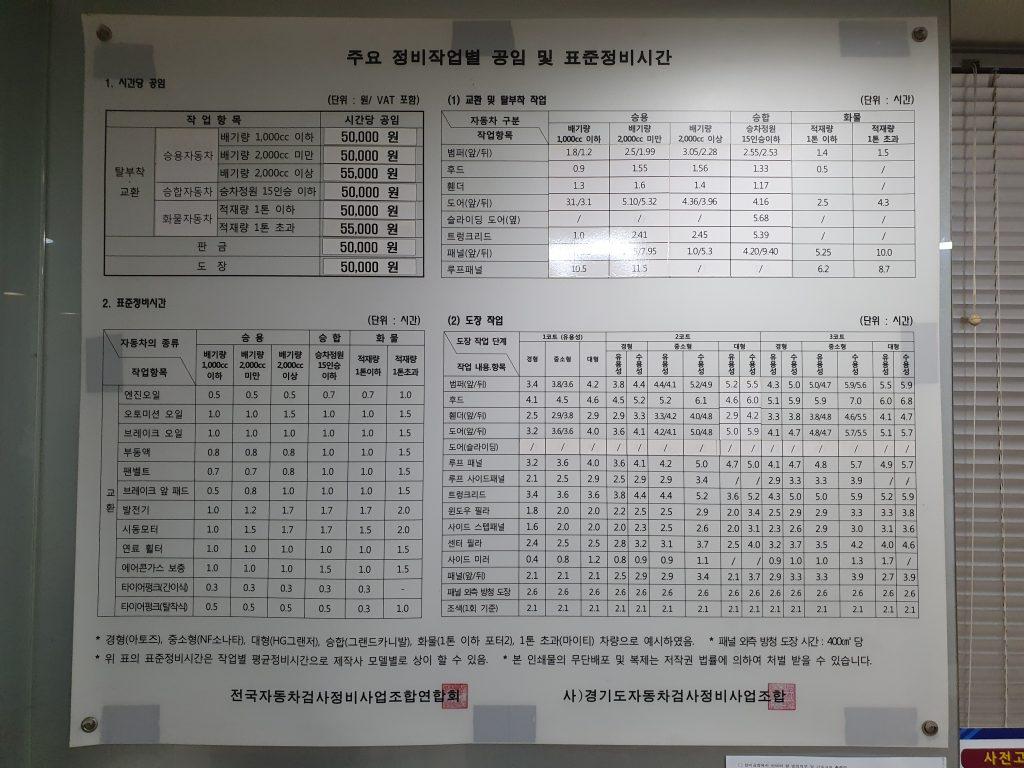 주요 정비작업별 공임 및 표준정비시간